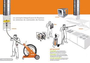 Control air limpieza campanas chimeneas extractores for Manual de limpieza y desinfeccion para una cocina